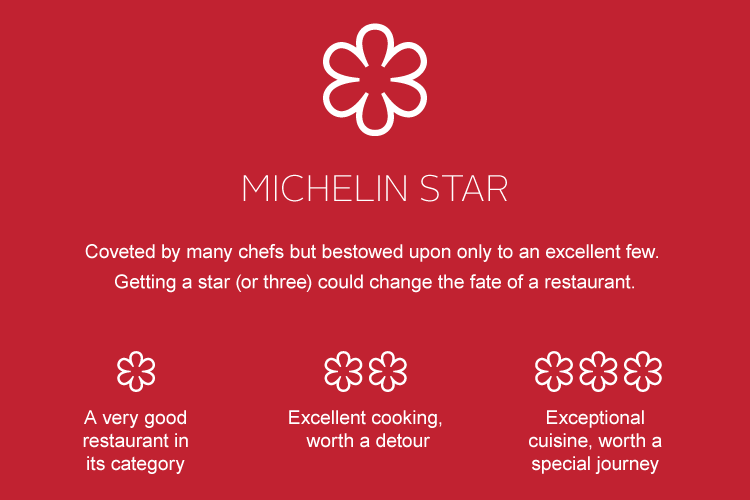 Michelin star | All the action from the casino floor: news, views and more